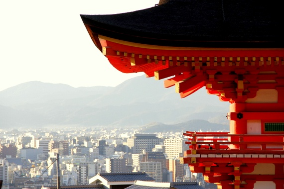 best kyoto temples