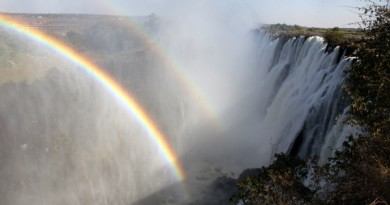 The Rush of Victoria Falls